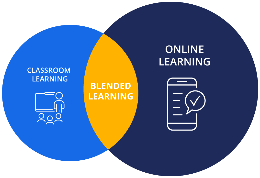 Blended-Learning